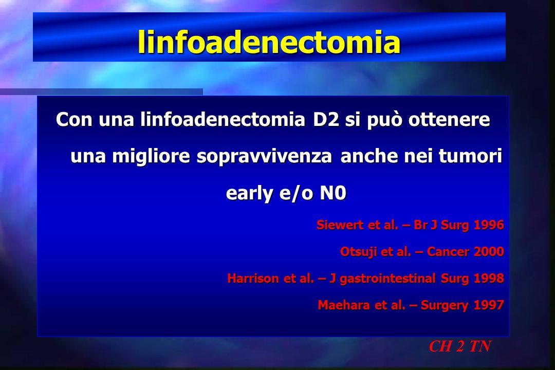 linfoadenectomia CH 2 TN Con una linfoadenectomia D2 si può ottenere una migliore sopravvivenza anche nei tumori early e/o N0 Siewert et al. – Br J Su