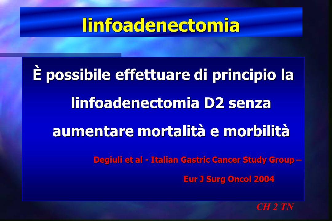 linfoadenectomia CH 2 TN È possibile effettuare di principio la linfoadenectomia D2 senza aumentare mortalità e morbilità Degiuli et al - Italian Gast