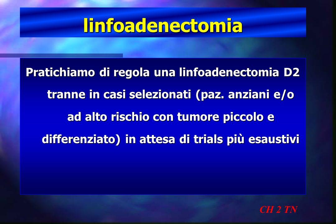 linfoadenectomia CH 2 TN Pratichiamo di regola una linfoadenectomia D2 tranne in casi selezionati (paz. anziani e/o ad alto rischio con tumore piccolo