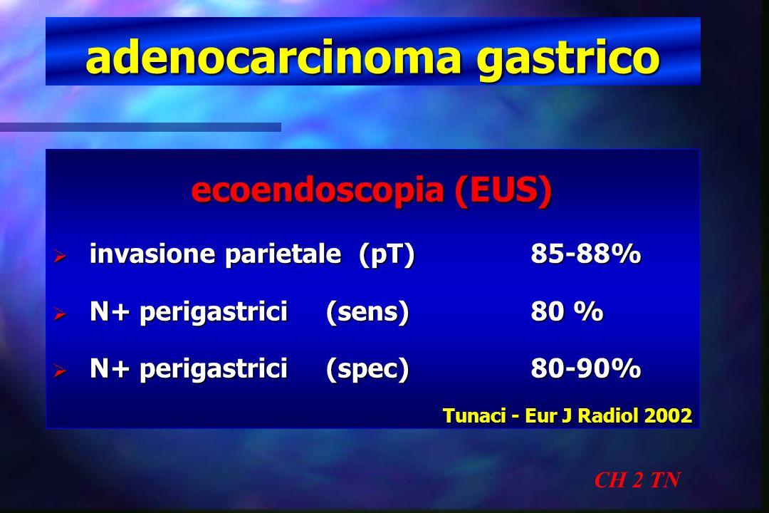 adenocarcinoma gastrico CH 2 TN ecoendoscopia (EUS) invasione parietale (pT)85-88% invasione parietale (pT)85-88% N+ perigastrici(sens)80 % N+ perigas