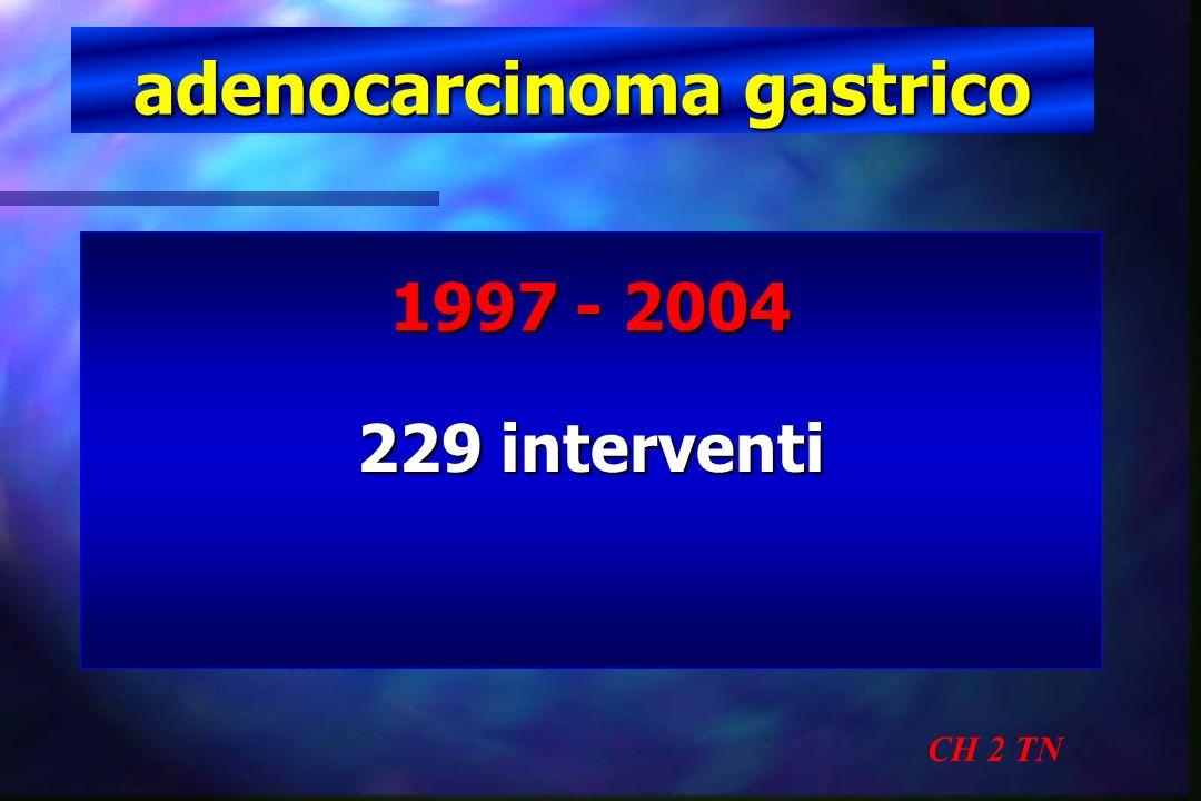 linfoadenectomia CH 2 TN Con una linfoadenectomia D2 estesa ad almeno 25 linfonodi si può ottenere un migliore risultato oncologico a distanza in gruppi di pazienti omogenei per altri fattori di rischio Marubini et al - Italian Gastrointestinal Study Group – Marubini et al - Italian Gastrointestinal Study Group – Eur J Surg Oncol 2003