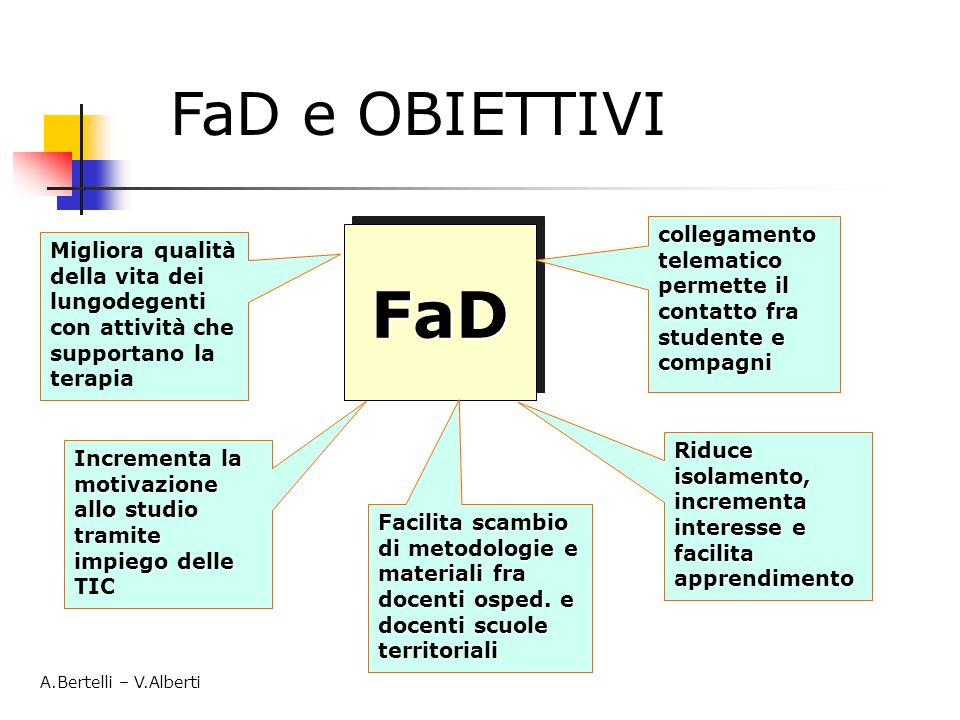 FaD e OBIETTIVI FaDFaD collegamento telematico permette il contatto fra studente e compagni Migliora qualità della vita dei lungodegenti con attività