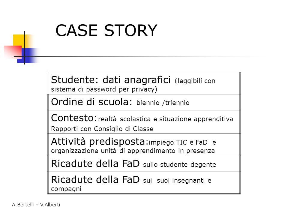 Studente: dati anagrafici (leggibili con sistema di password per privacy) Ordine di scuola: biennio /triennio Contesto: realtà scolastica e situazione
