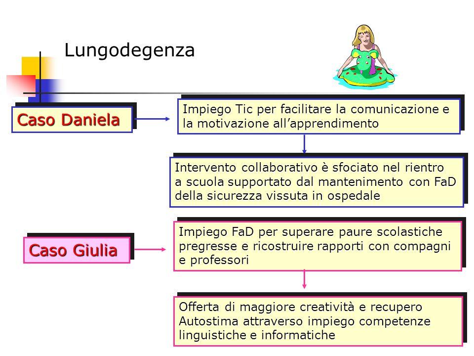 Caso Daniela Lungodegenza Impiego Tic per facilitare la comunicazione e la motivazione allapprendimento Impiego Tic per facilitare la comunicazione e