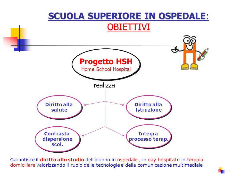 SCUOLA SUPERIORE IN OSPEDALE: OBIETTIVI Progetto HSH Home School Hospital Progetto HSH Home School Hospital realizza Diritto alla salute Diritto alla