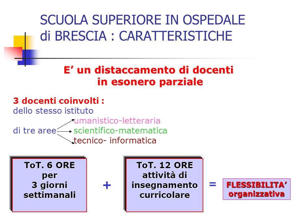 SCUOLA SUPERIORE IN OSPEDALE di BRESCIA : CARATTERISTICHE E un distaccamento di docenti in esonero parziale in esonero parziale ToT. 6 ORE per 3 giorn