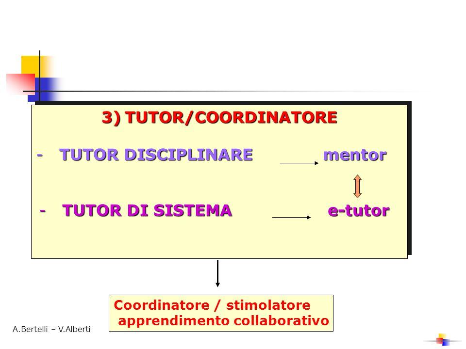 3)TUTOR/COORDINATORE -TUTOR DISCIPLINARE mentor -TUTOR DI SISTEMA e-tutor 3)TUTOR/COORDINATORE -TUTOR DISCIPLINARE mentor -TUTOR DI SISTEMA e-tutor Co