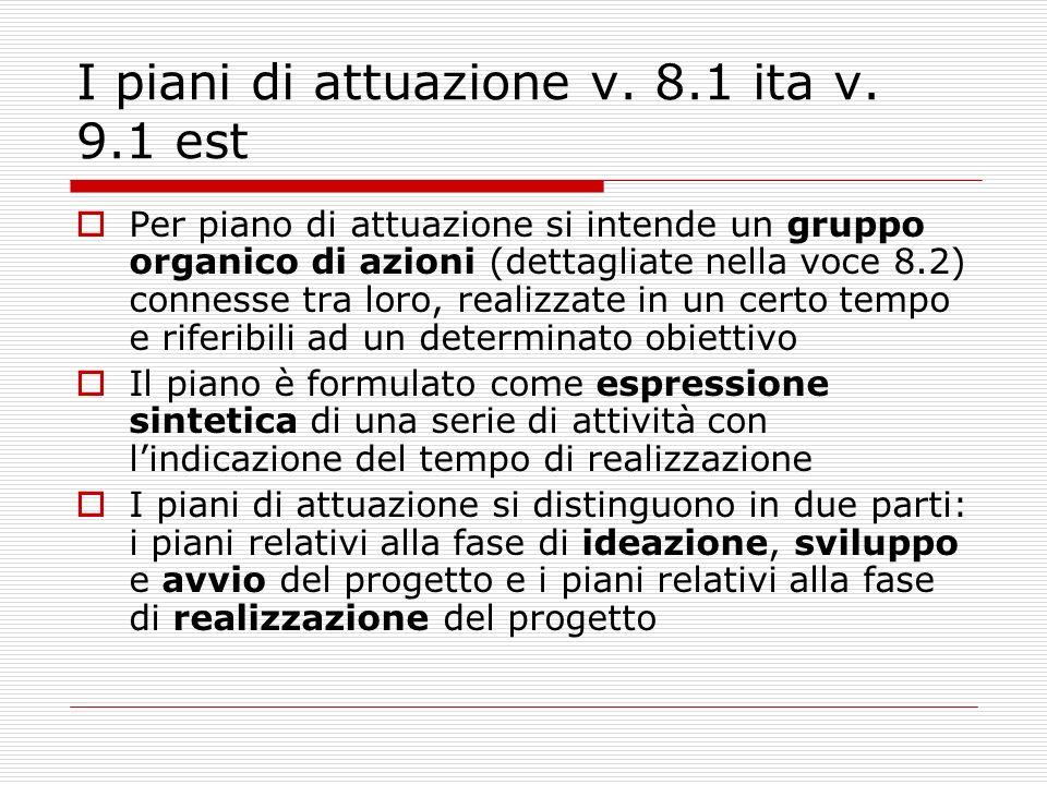 I piani di attuazione v. 8.1 ita v.