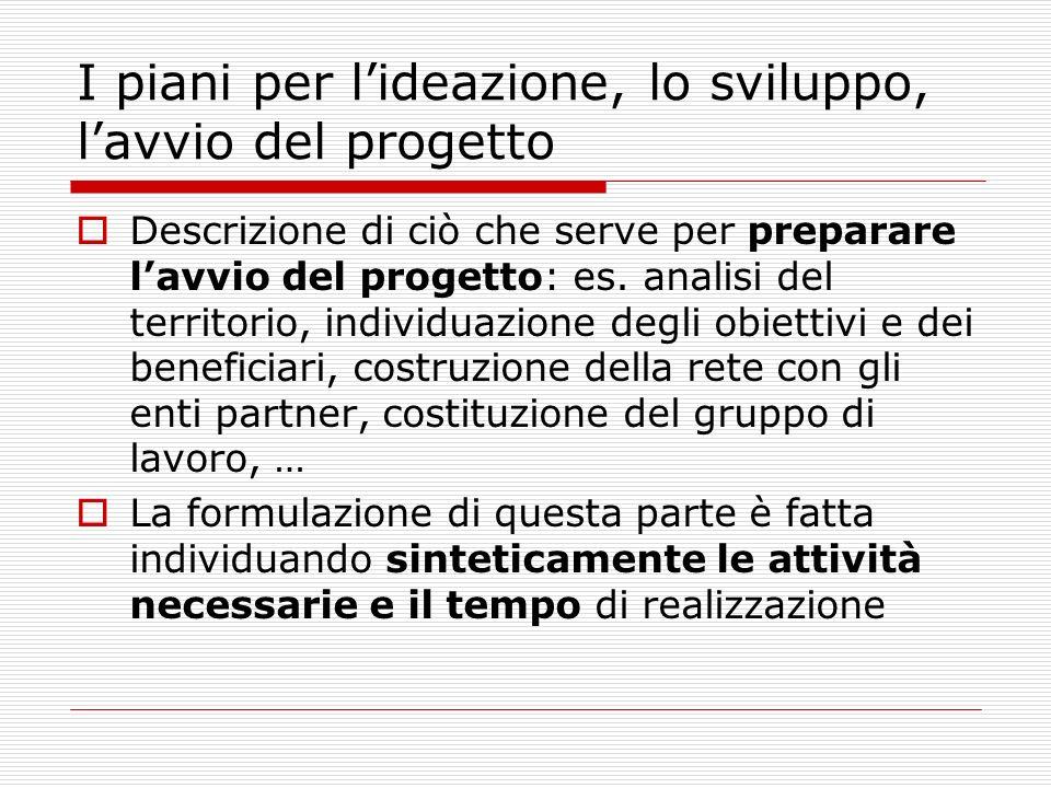 I piani per lideazione, lo sviluppo, lavvio del progetto Descrizione di ciò che serve per preparare lavvio del progetto: es.