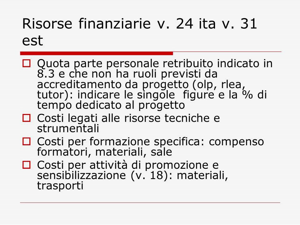 Risorse finanziarie v. 24 ita v.