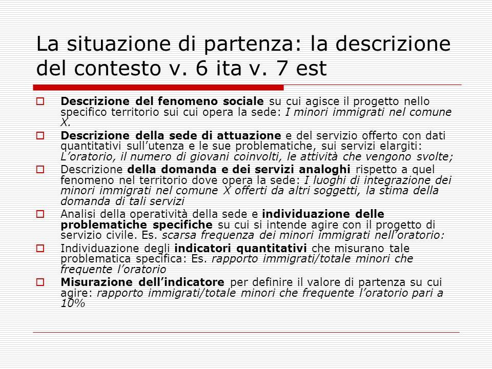 La situazione di partenza: la descrizione del contesto v.