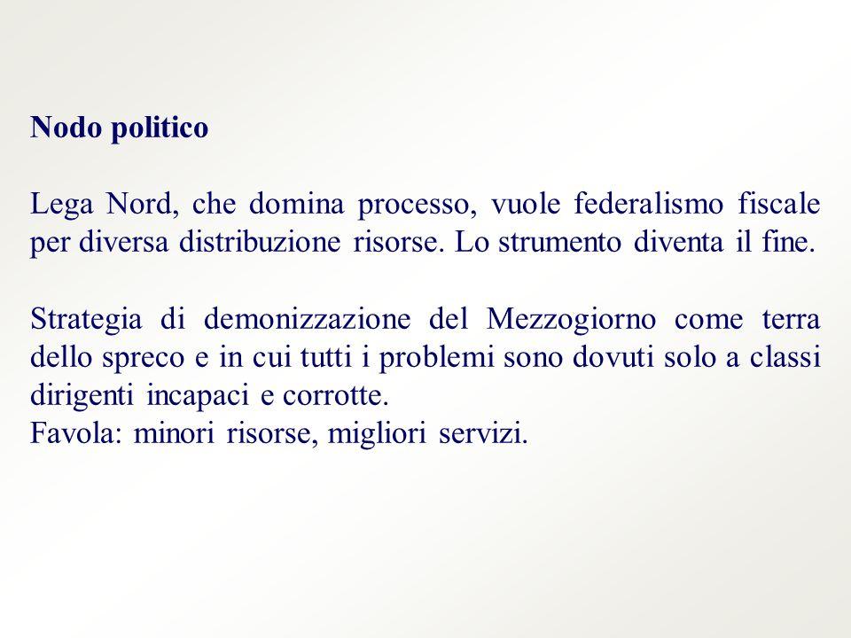 Nodo politico Lega Nord, che domina processo, vuole federalismo fiscale per diversa distribuzione risorse.