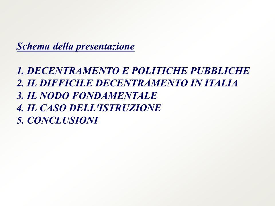 Schema della presentazione 1. DECENTRAMENTO E POLITICHE PUBBLICHE 2.