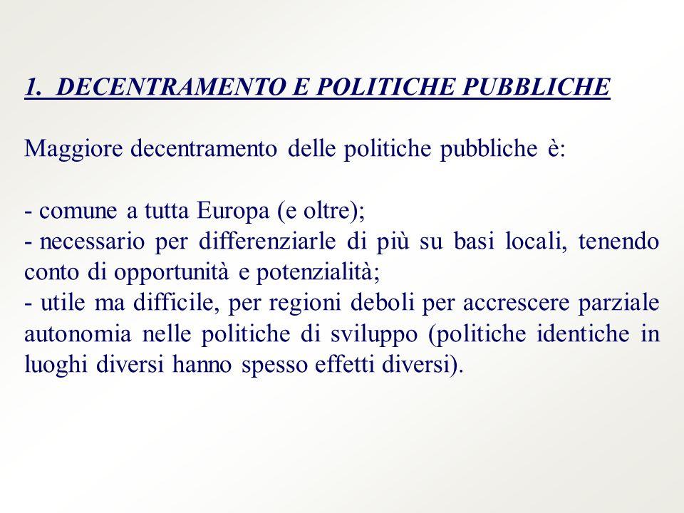 Maggiore decentramento delle politiche pubbliche è opportuno per Italia (riforma Titolo V): - settore pubblico ampio ma poco efficace; - forti diseguaglianze territoriali nei servizi; - non ripetibili esperienze di authority centrali; Non pesanti su risultati; è tentativo