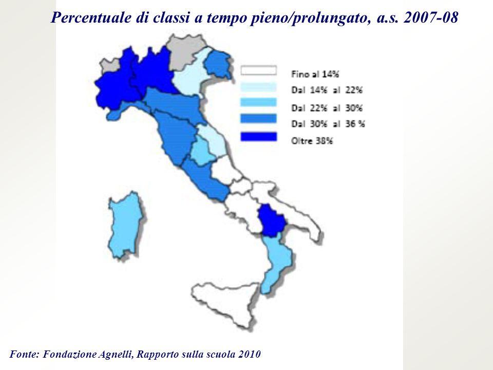Fonte: Fondazione Agnelli, Rapporto sulla scuola 2010 Percentuale di classi a tempo pieno/prolungato, a.s.