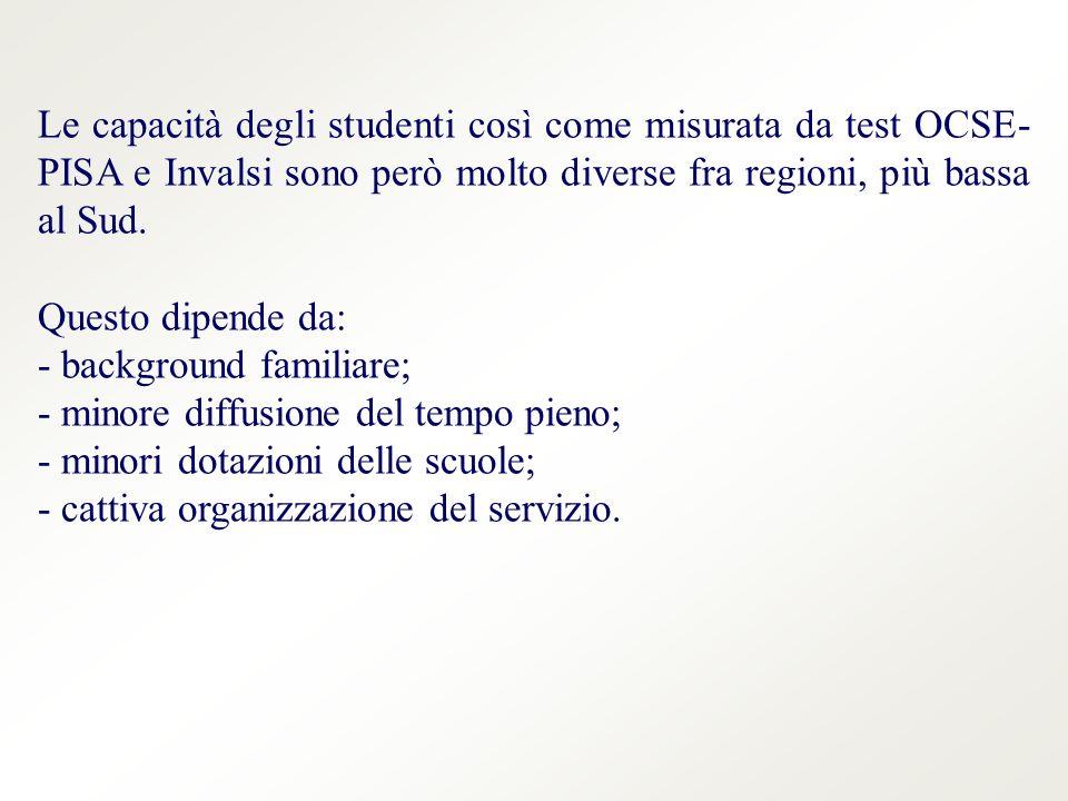 Le capacità degli studenti così come misurata da test OCSE- PISA e Invalsi sono però molto diverse fra regioni, più bassa al Sud.