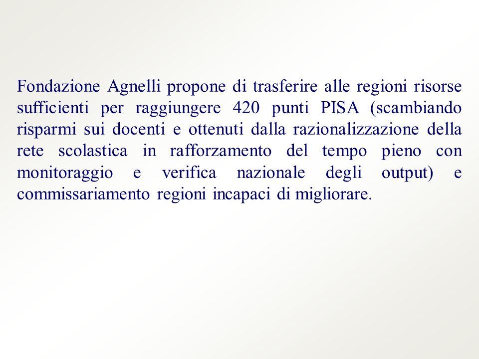 Fondazione Agnelli propone di trasferire alle regioni risorse sufficienti per raggiungere 420 punti PISA (scambiando risparmi sui docenti e ottenuti dalla razionalizzazione della rete scolastica in rafforzamento del tempo pieno con monitoraggio e verifica nazionale degli output) e commissariamento regioni incapaci di migliorare.