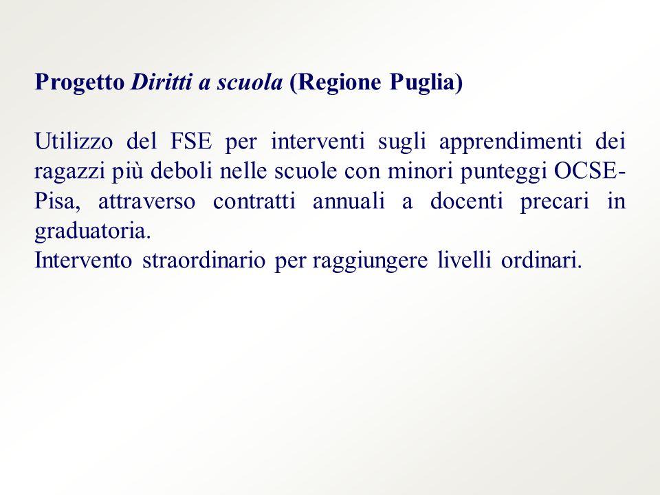 Progetto Diritti a scuola (Regione Puglia) Utilizzo del FSE per interventi sugli apprendimenti dei ragazzi più deboli nelle scuole con minori punteggi OCSE- Pisa, attraverso contratti annuali a docenti precari in graduatoria.