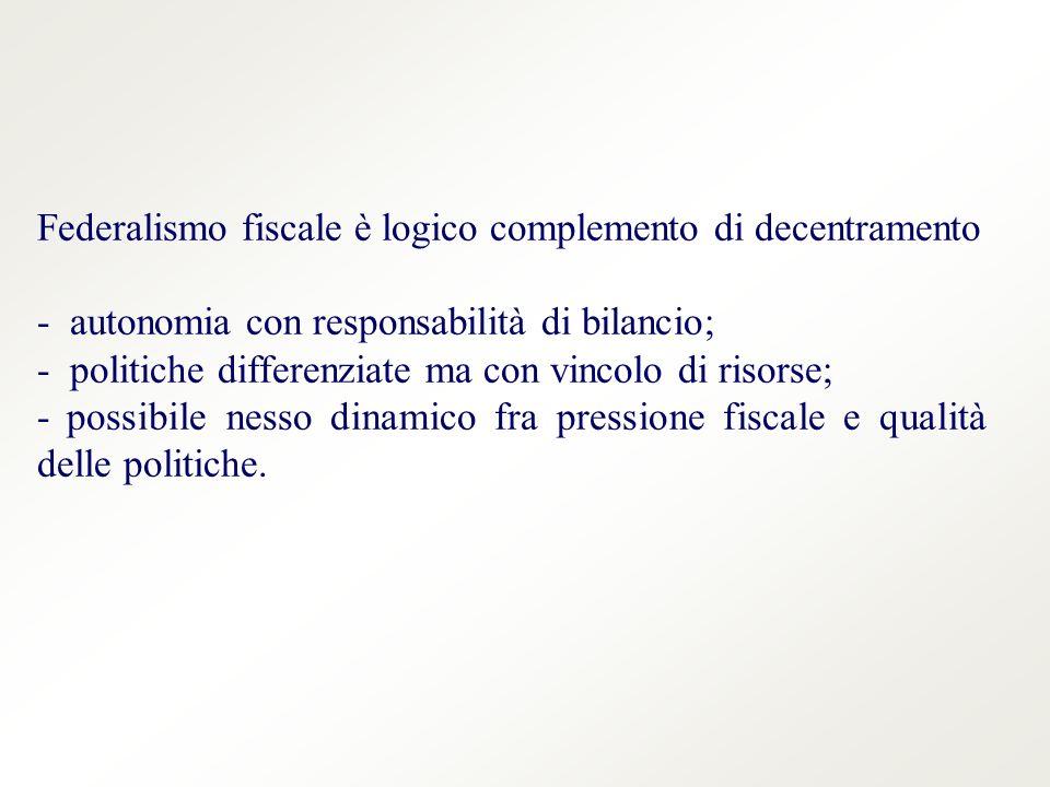 Federalismo fiscale è logico complemento di decentramento - autonomia con responsabilità di bilancio; - politiche differenziate ma con vincolo di risorse; - possibile nesso dinamico fra pressione fiscale e qualità delle politiche.