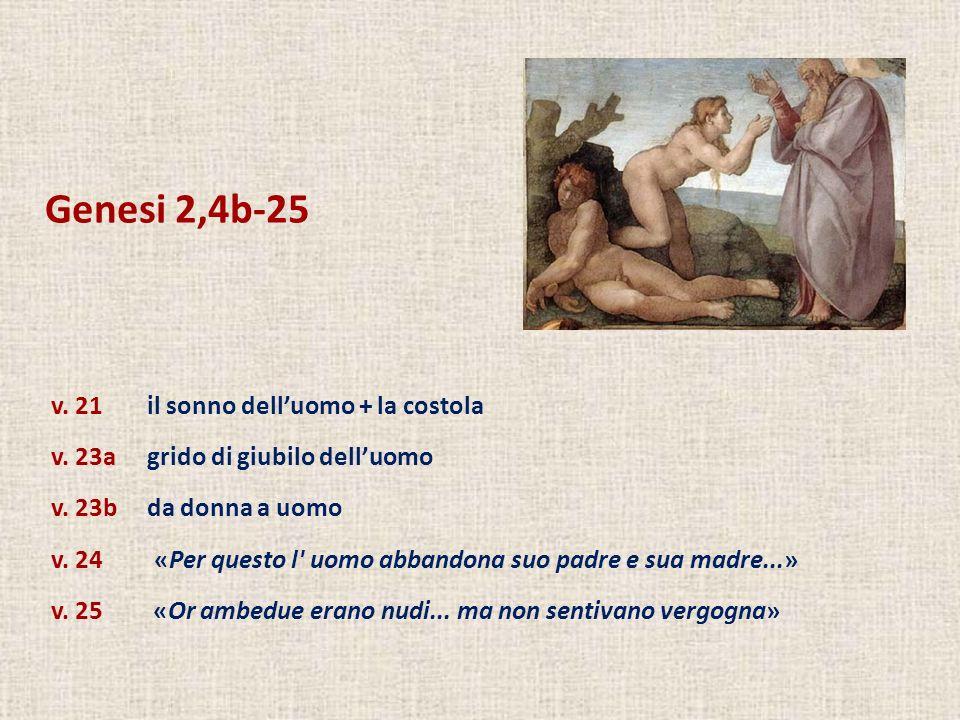 Genesi 2,4b-25 v. 21 il sonno delluomo + la costola v. 23a grido di giubilo delluomo v. 23bda donna a uomo v. 24 «Per questo l' uomo abbandona suo pad