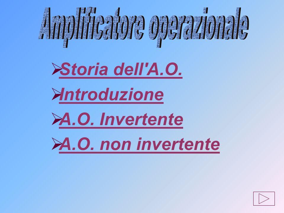 Storia dell A.O. Introduzione A.O. Invertente A.O. non invertente