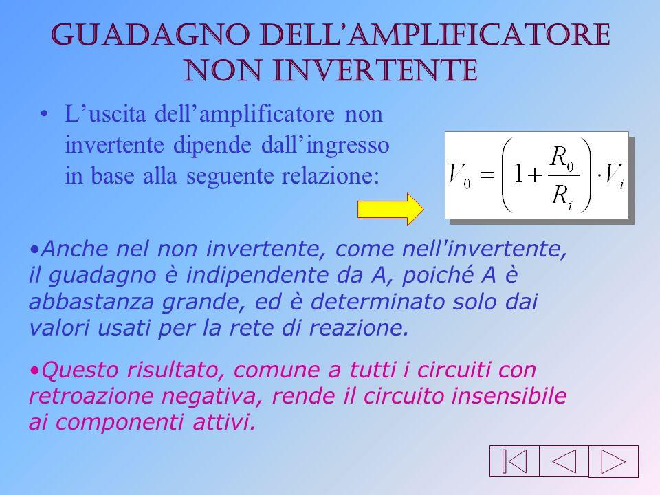 Amplificatore non invertente Una seconda configurazione elementare è lamplificatore non invertente ed il suo schema è riportato in figura sotto: + - R