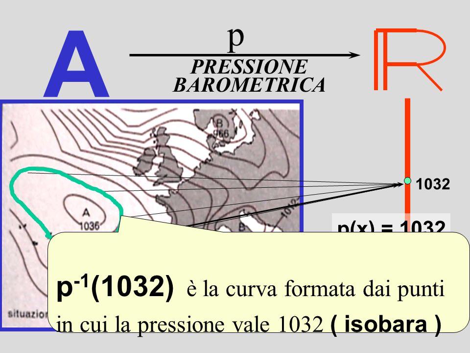 PRESSIONE BAROMETRICA p A x 1032 p(x) = 1032 p -1 (1032) è la curva formata dai punti in cui la pressione vale 1032 ( isobara ) isobare