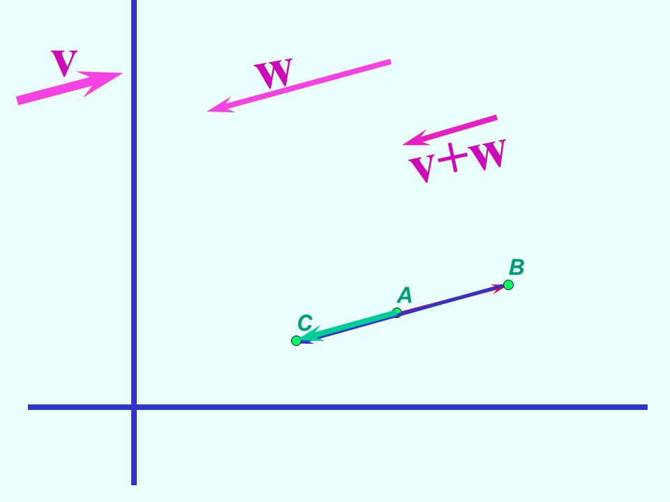 v w A B C
