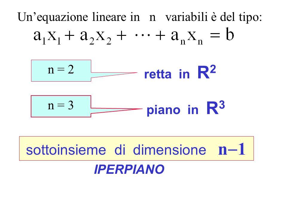 Unequazione lineare in n variabili è del tipo: retta in R 2 n = 2 n = 3 piano in R 3 sottoinsieme di dimensione n 1 IPERPIANO Concetto di iperpiano