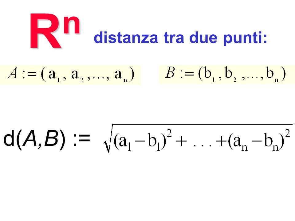 distanza tra due punti: d(A,B) := |A B| RnRnRnRn Modulo e distanza in R n