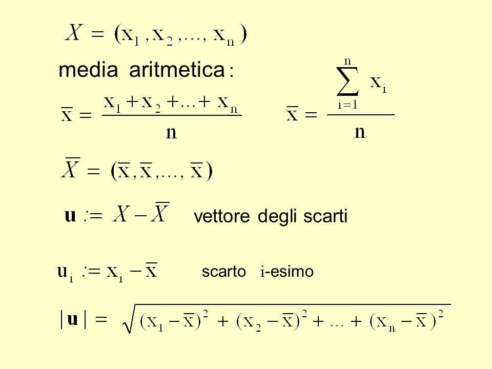 media aritmetica : vettore degli scarti scarto i -esimo Media e scarti
