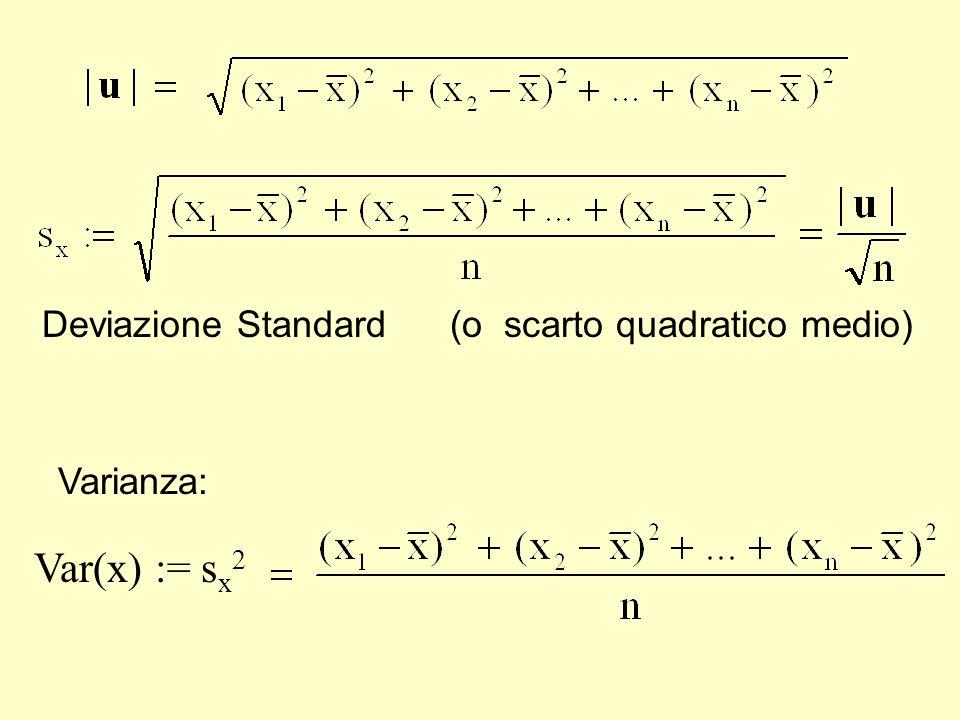 Deviazione Standard(o scarto quadratico medio) Varianza: Var(x) := s x 2 varianza