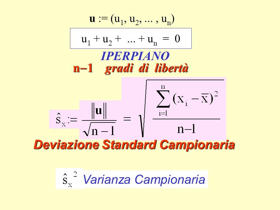 u 1 + u 2 +... + u n = 0 u := (u 1, u 2,..., u n ) n 1 gradi di libertà IPERPIANO Deviazione Standard Campionaria Varianza Campionaria Varianza campio