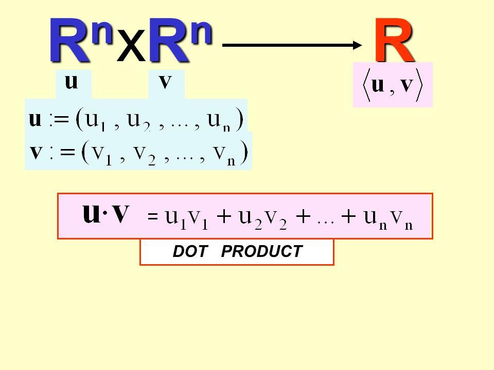 RnRnRnRn PRODOTTO SCALARE RnxRnRnxRnR DOT PRODUCT Prodotto scalare