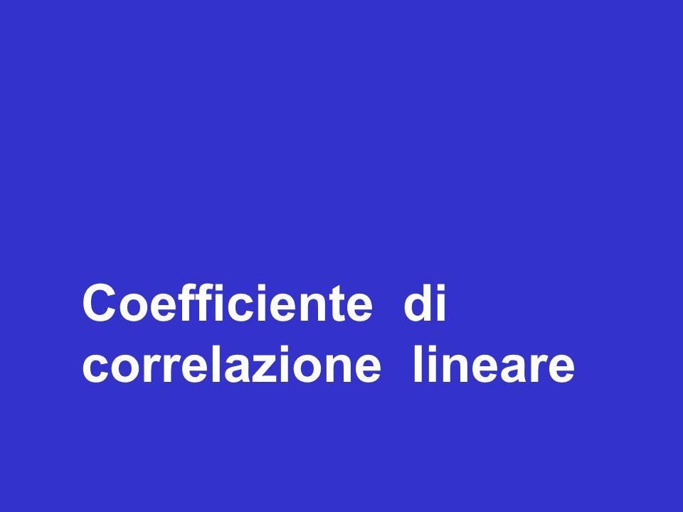 Coefficiente di correlazione lineare