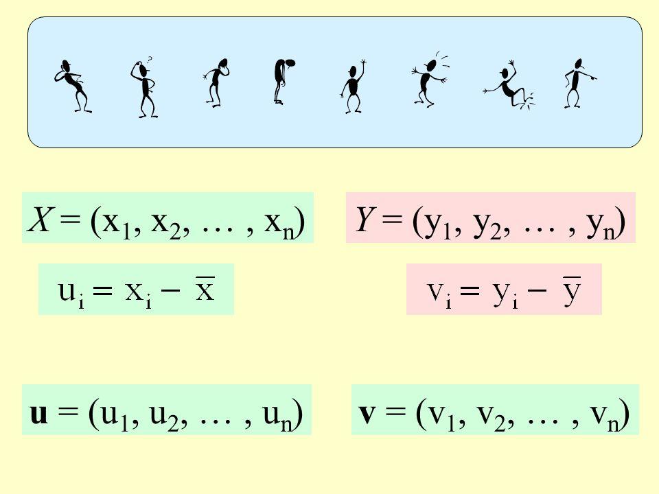 X = (x 1, x 2, …, x n )Y = (y 1, y 2, …, y n ) u = (u 1, u 2, …, u n )v = (v 1, v 2, …, v n ) Misure su un campione