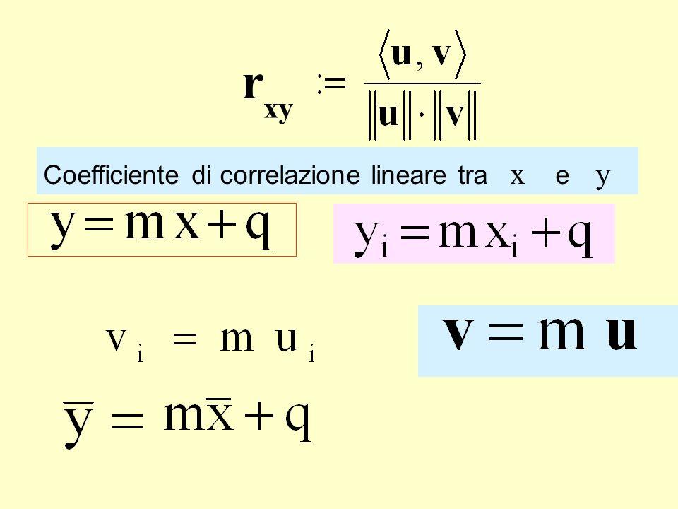 r xy Coefficiente di correlazione lineare tra x e y Coefficiente di correlazione
