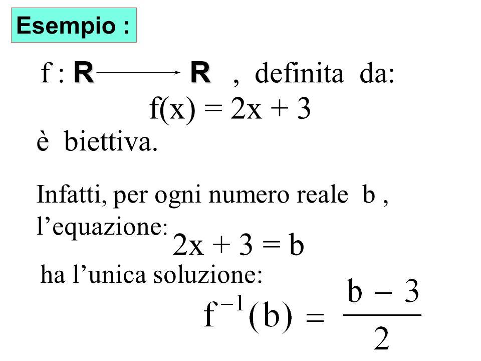 RR f : R R, definita da: f(x) = 2x + 3 è biettiva. Infatti, per ogni numero reale b, lequazione : 2x + 3 = b ha lunica soluzione: Esempio : Esempio di