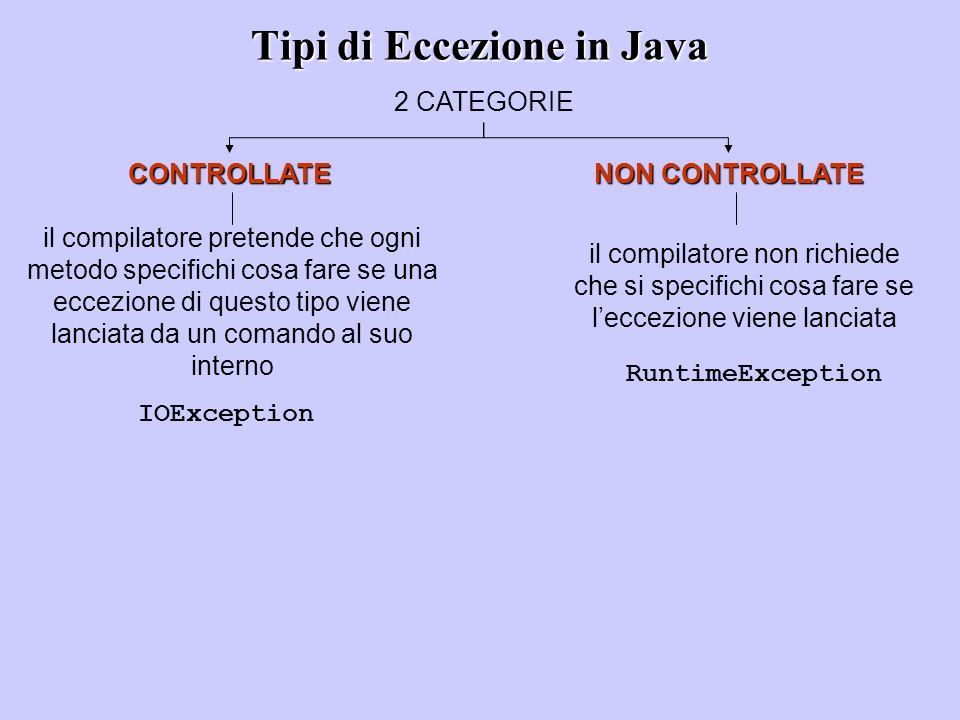 Tipi di Eccezione in Java 2 CATEGORIE CONTROLLATE NON CONTROLLATE il compilatore pretende che ogni metodo specifichi cosa fare se una eccezione di questo tipo viene lanciata da un comando al suo interno il compilatore non richiede che si specifichi cosa fare se leccezione viene lanciata IOException RuntimeException