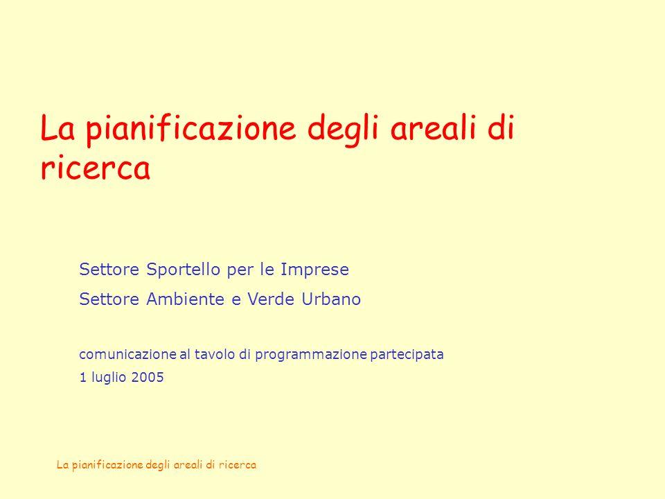 La pianificazione degli areali di ricerca Settore Sportello per le Imprese Settore Ambiente e Verde Urbano comunicazione al tavolo di programmazione p