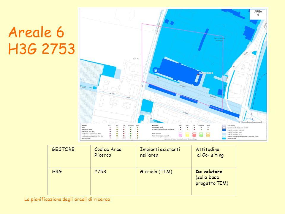 La pianificazione degli areali di ricerca Areale 6 H3G 2753 GESTORECodice Area Ricerca Impianti esistenti nellarea Attitudine al Co- siting H3G2753Giu