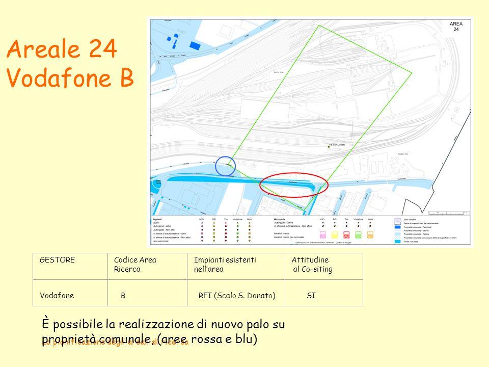 La pianificazione degli areali di ricerca Areale 24 Vodafone B GESTORECodice Area Ricerca Impianti esistenti nellarea Attitudine al Co-siting Vodafone