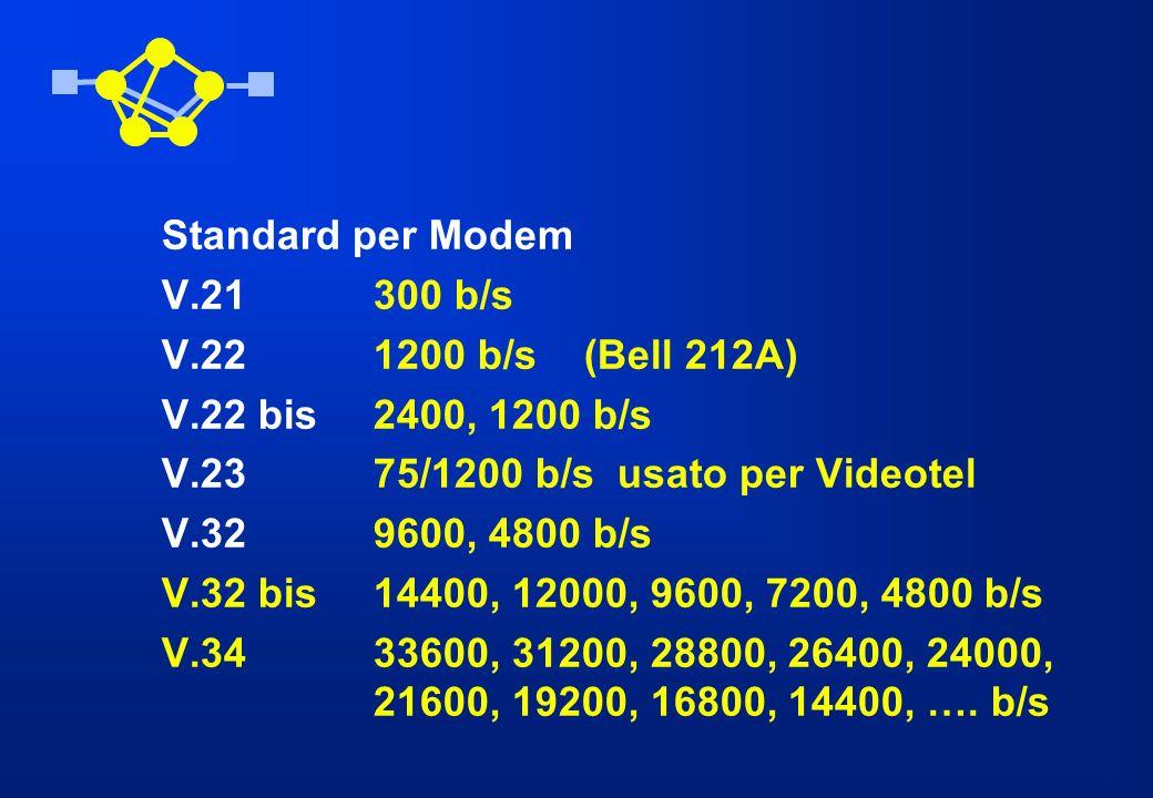 Standard per Modem V.21300 b/s V.221200 b/s(Bell 212A) V.22 bis2400, 1200 b/s V.2375/1200 b/s usato per Videotel V.329600, 4800 b/s V.32 bis14400, 120