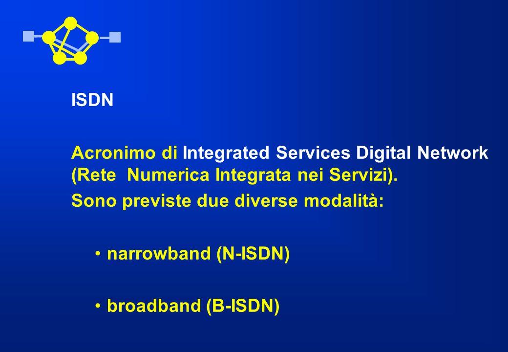 ISDN Acronimo di Integrated Services Digital Network (Rete Numerica Integrata nei Servizi). Sono previste due diverse modalità: narrowband (N-ISDN) br