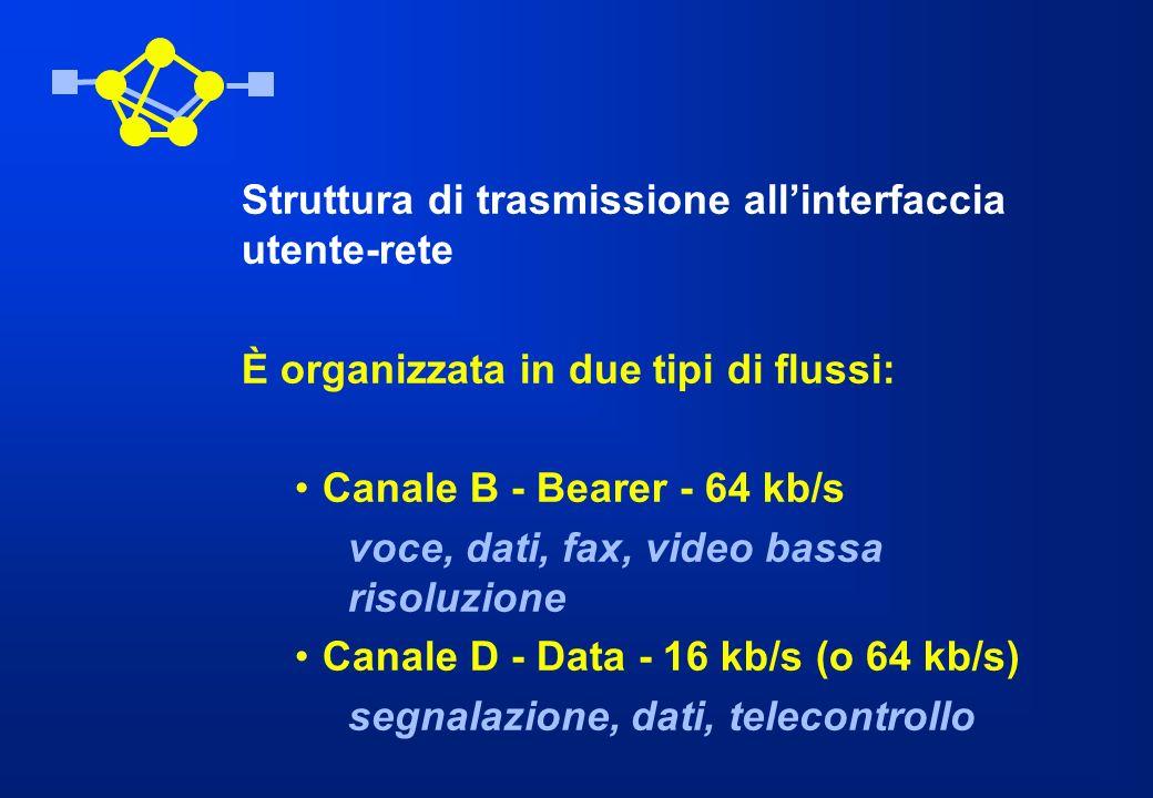 Struttura di trasmissione allinterfaccia utente-rete È organizzata in due tipi di flussi: Canale B - Bearer - 64 kb/s voce, dati, fax, video bassa ris