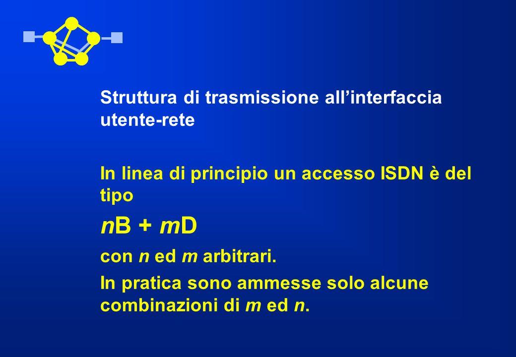 Struttura di trasmissione allinterfaccia utente-rete In linea di principio un accesso ISDN è del tipo nB + mD con n ed m arbitrari. In pratica sono am