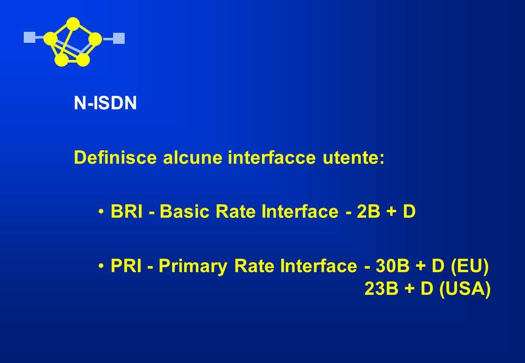N-ISDN Definisce alcune interfacce utente: BRI - Basic Rate Interface - 2B + D PRI - Primary Rate Interface - 30B + D (EU) 23B + D (USA)