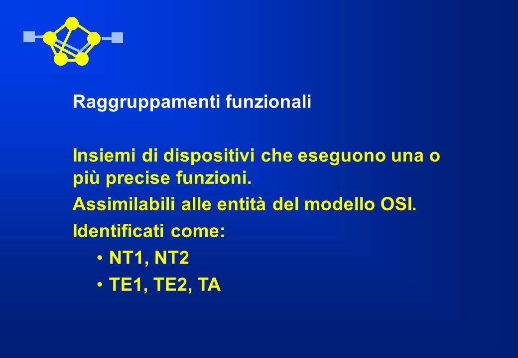 Raggruppamenti funzionali Insiemi di dispositivi che eseguono una o più precise funzioni. Assimilabili alle entità del modello OSI. Identificati come: