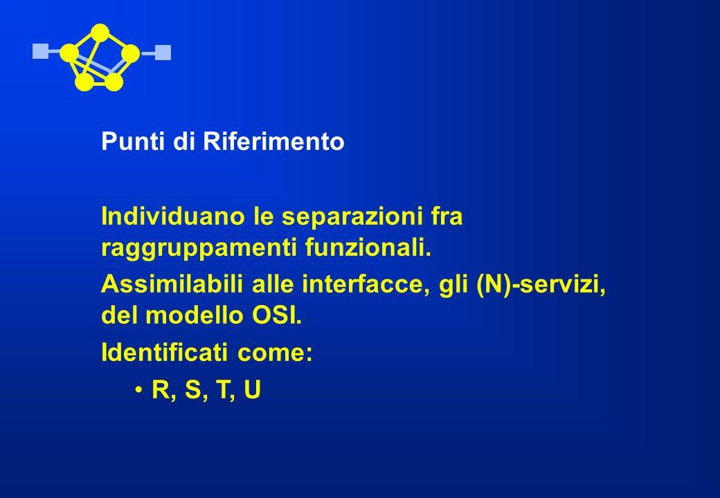 Punti di Riferimento Individuano le separazioni fra raggruppamenti funzionali. Assimilabili alle interfacce, gli (N)-servizi, del modello OSI. Identif