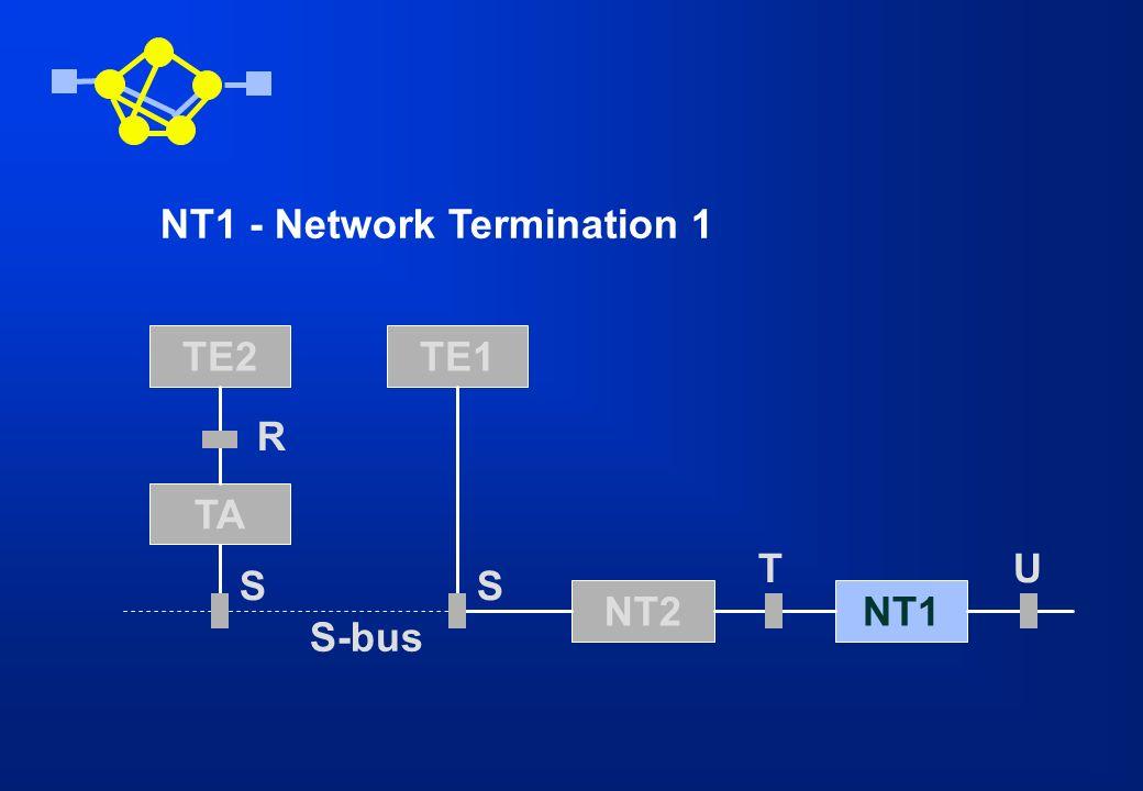 NT1 - Network Termination 1 TE2TE1 TA NT2NT1 R UT SS S-bus
